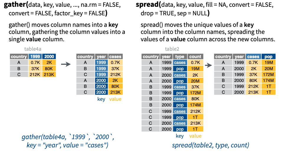 DSBA 5122: Visual Analytics